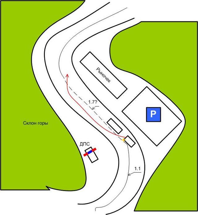 План-схема участка дороги.