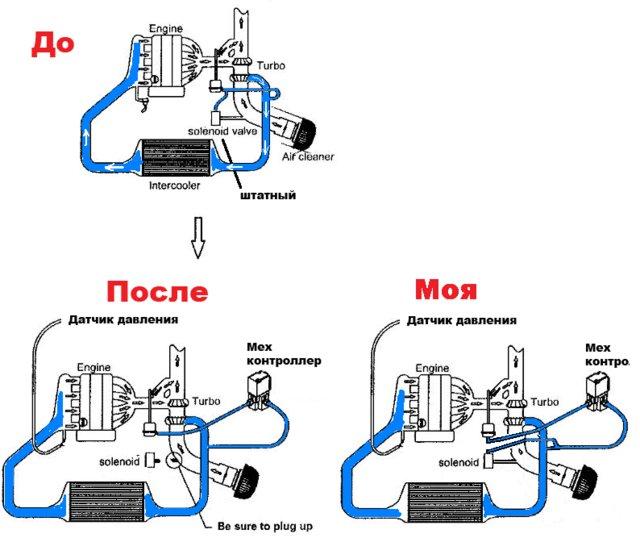 Схема установки мех. буста