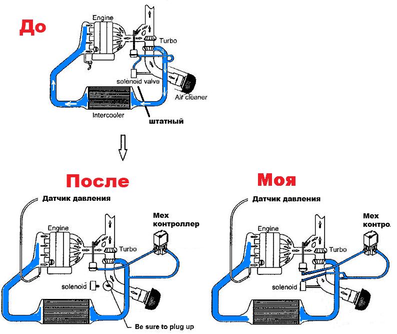 Схема бустконтроллера