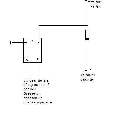 Обход блокировки скотобаза - bdc18