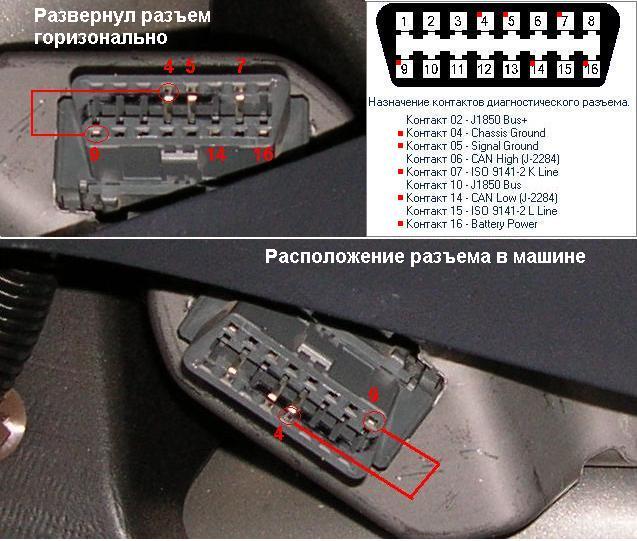 Honda Accord CF4. Диагностический разъем – фотографии авто на Drom.ru