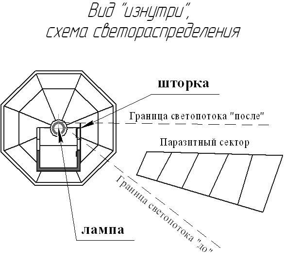 Схема светораспределения